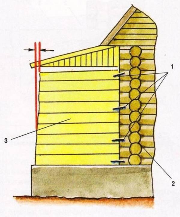 Как правильно сделать пристройку к деревянному дому из бруса своими руками